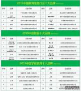2019中国教育装备