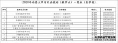 2020年江西省医学
